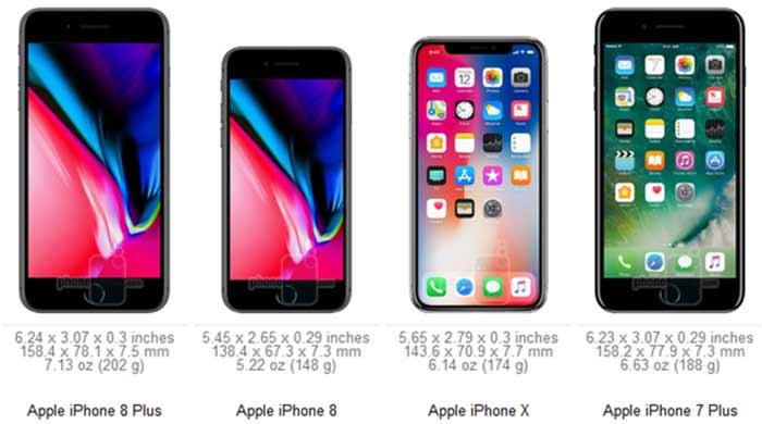 official photos e1301 c4a51 Size Comparison: iPhone 8 Plus vs the Rest! - MPC