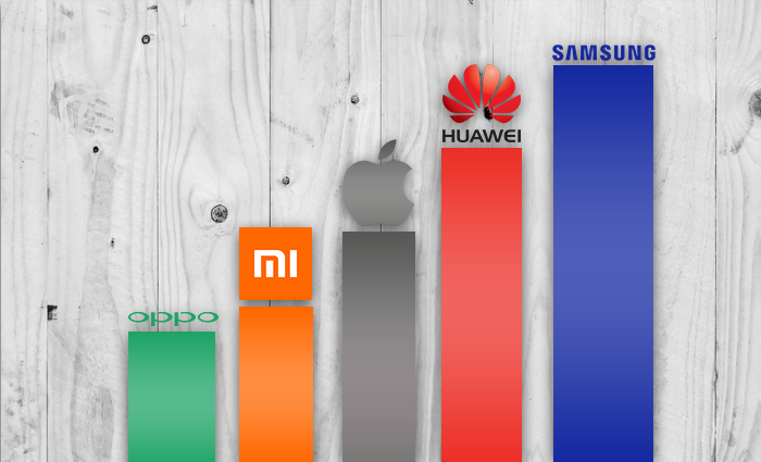 Huawei-Apple-q2-sales-mpc