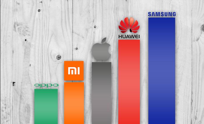 Huawei-Apple-q2-sales-mpc